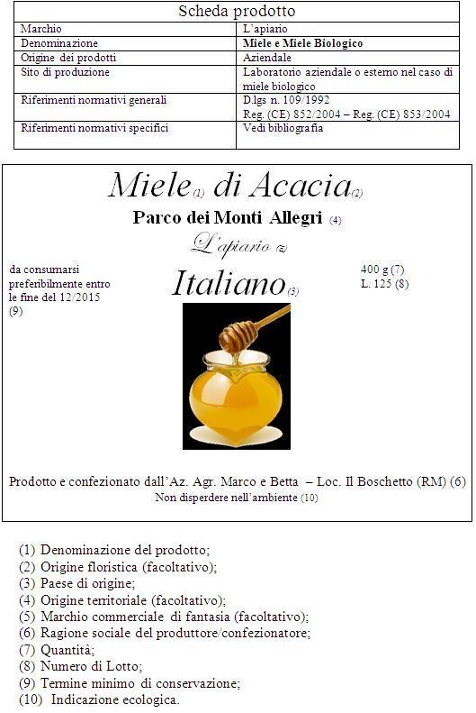 Etichetta miele