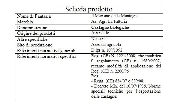 Dal campo all'etichetta, esercizi di filiera corta: Castagne fresche