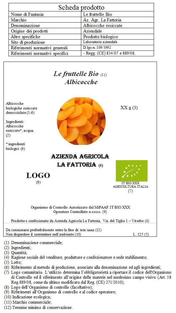 Dal campo all'etichetta, esercizi di filiera corta: frutta essiccata