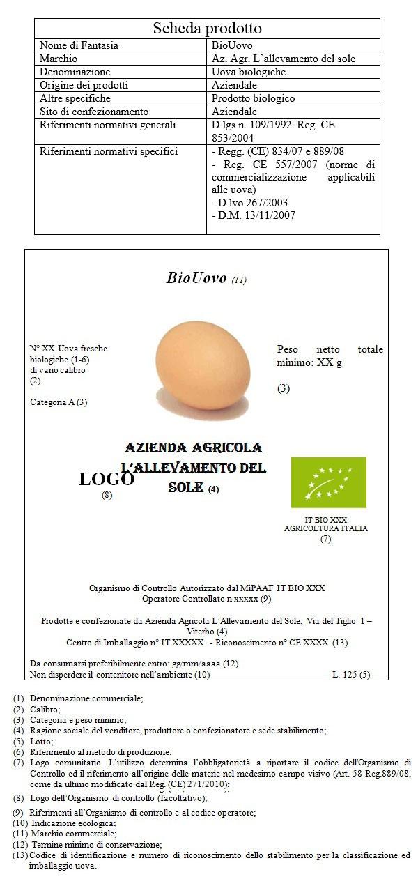 Dal campo all'etichetta, esercizi di filiera corta: uova