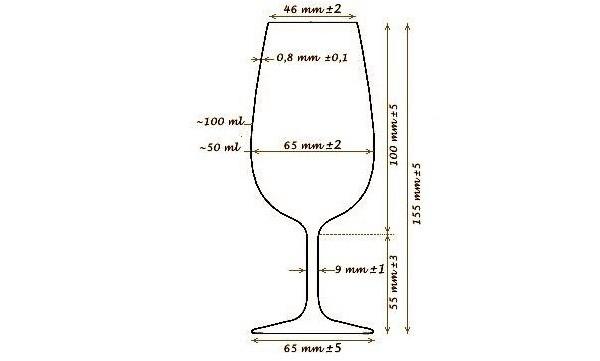 Bicchiere da degustazione ISO