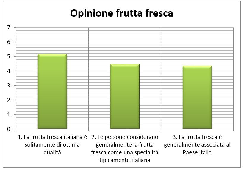 kiwi frutta fresca