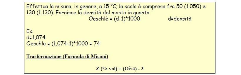 Calcolo per Mostimetro Oechsle