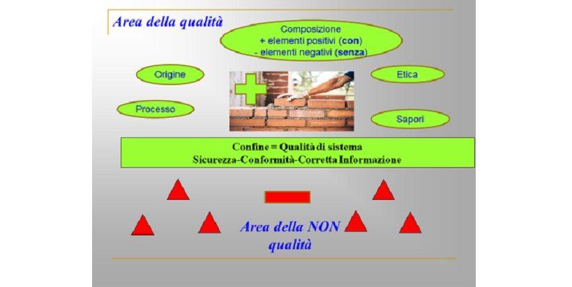 definizione qualità agroalimentare