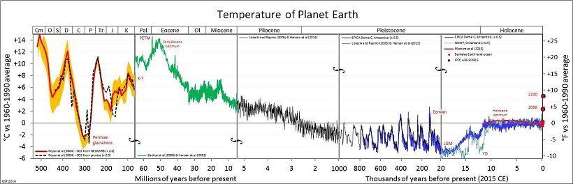 temperatura globo mondo aumento riscaldamento