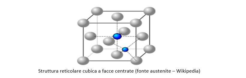 molecole acciaio vino contenitore cantina