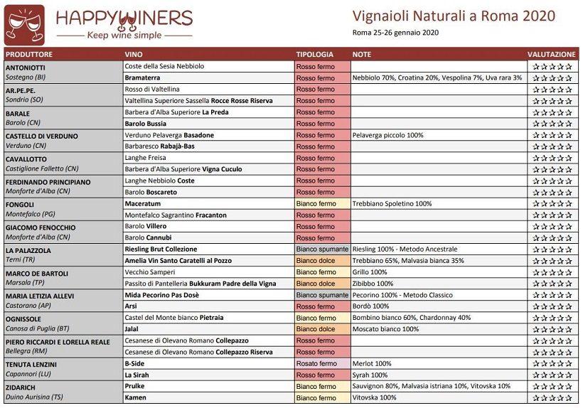 tipologia di vini naturali