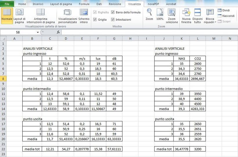 gestione dati azienda agricola