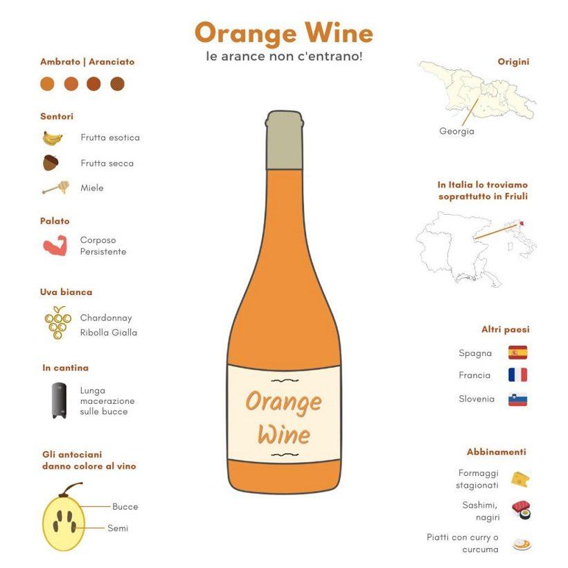 infografica orange wine