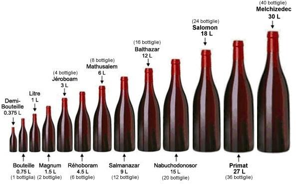 dimensioni bottiglie spumante