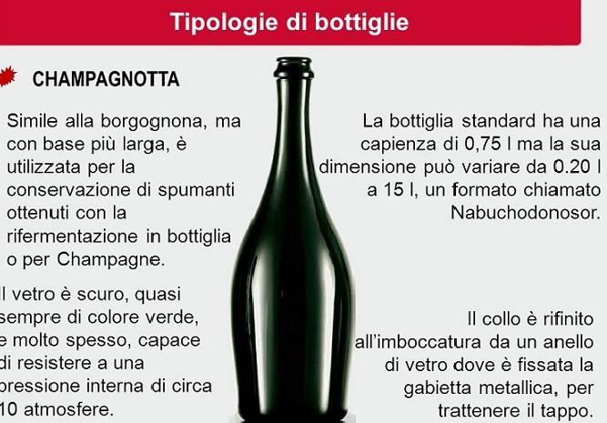 tipologie bottiglie spumante