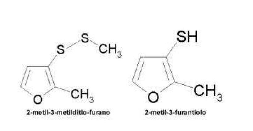 Formule chimiche
