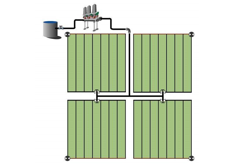 Schema impianto sub irrigazione